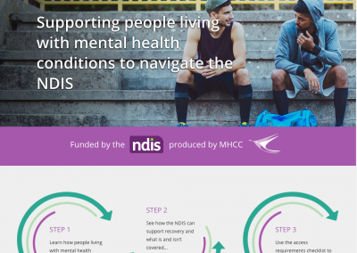 New NDIS & MHCC collaboration – http://reimagine.today